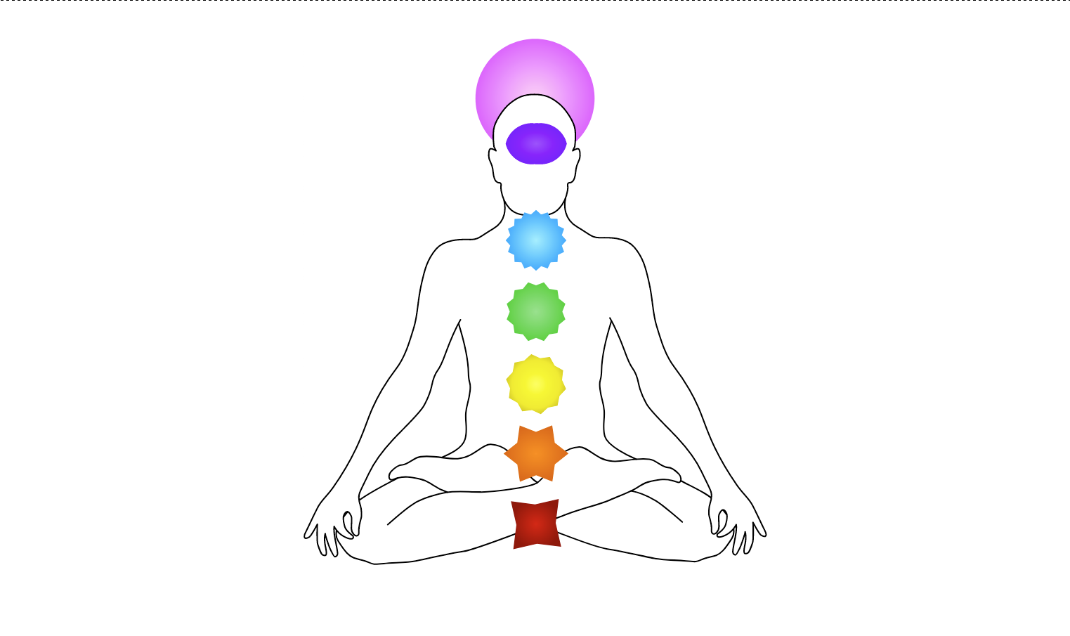 What are Chakras or Energy Centers?
